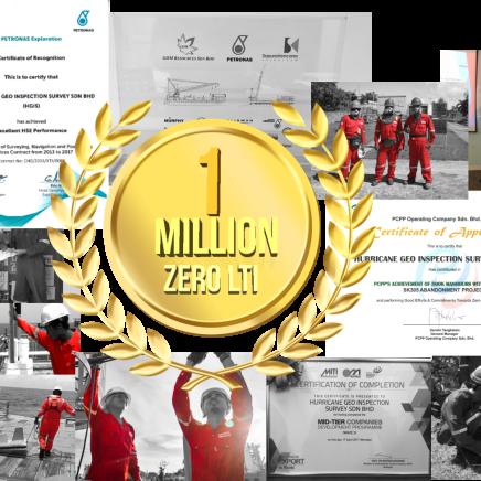1 Million ZERO Lost Time Injury